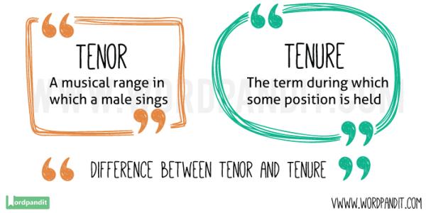 TenorvsTenure - Confused between TenororTenure? What's the ...