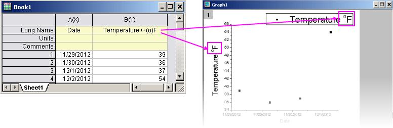 Superscript longname legend titleg also help online quick faq how to insert greek symbols and rh originlab