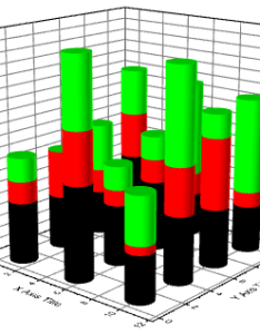 Sample  stacked barsg also help online origin bars graph rh originlab