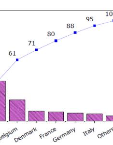 Pareto chartg also help online origin creating charts rh originlab