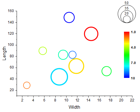 Bubble graph with color mapg also help online origin indexed size and map rh originlab