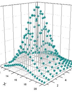 Appendix matrix  scatterg also help online origin scatter graph rh originlab