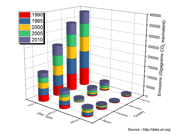Image also graph templates for all types of graphs origin scientific graphing rh originlab