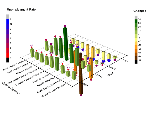 Image  combination of  bar also graph templates for all types graphs origin scientific graphing rh originlab
