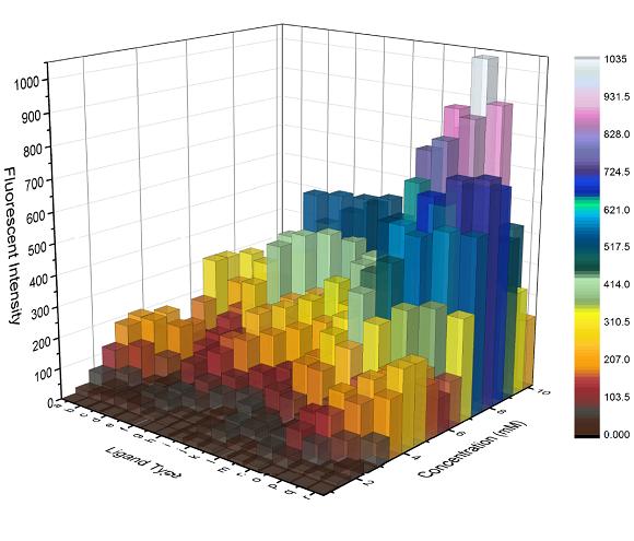 originlab graphgallery