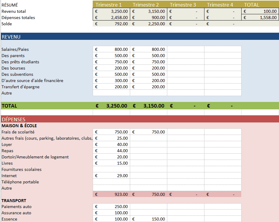 Modles Divers De Budget Gratuit Dans Excel