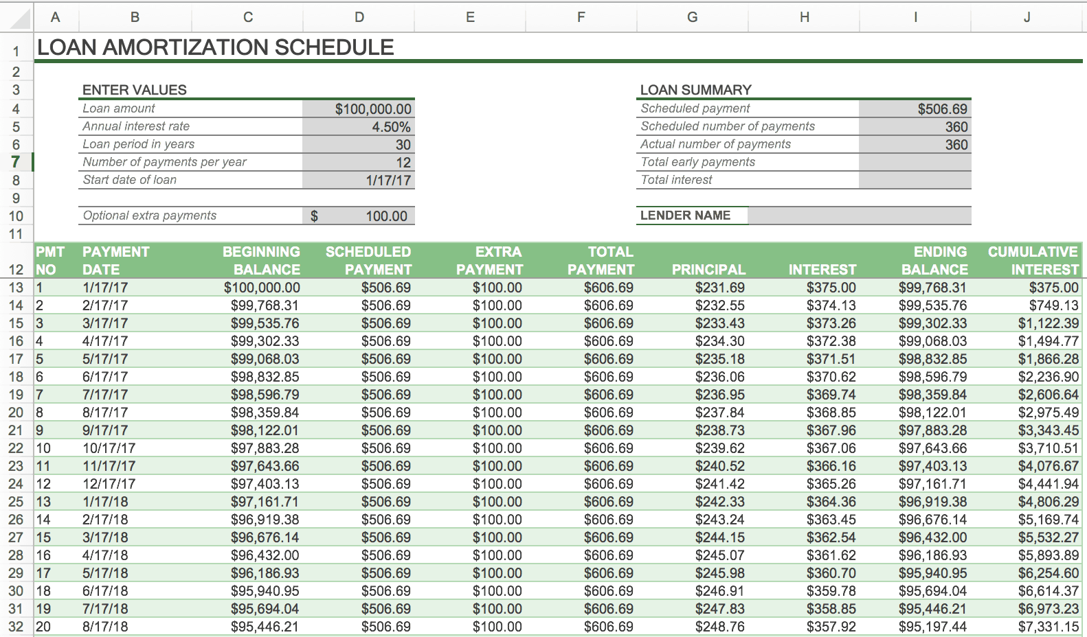 How To Create An Amortization Schedule
