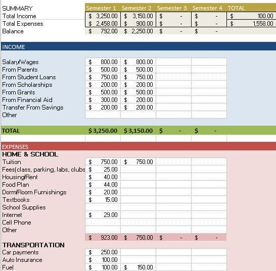 expenses spreadsheet template excel - Fast.lunchrock.co