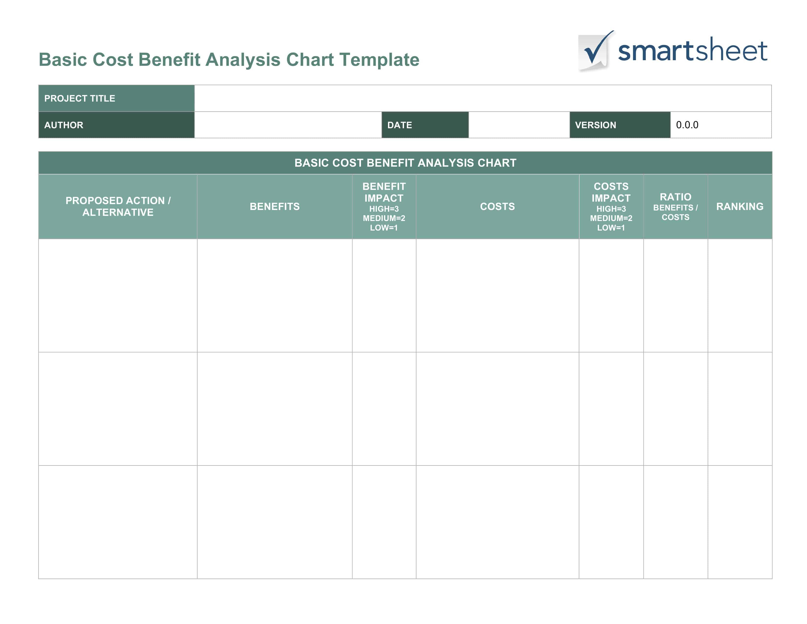 Free Cost Benefitysis Templates Smartsheet