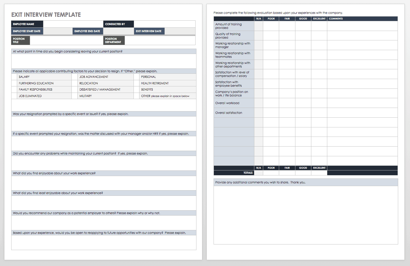 Free Interview Templates And Scorecards