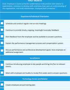 Onboarding checklist template also employee process tips and tools smartsheet rh