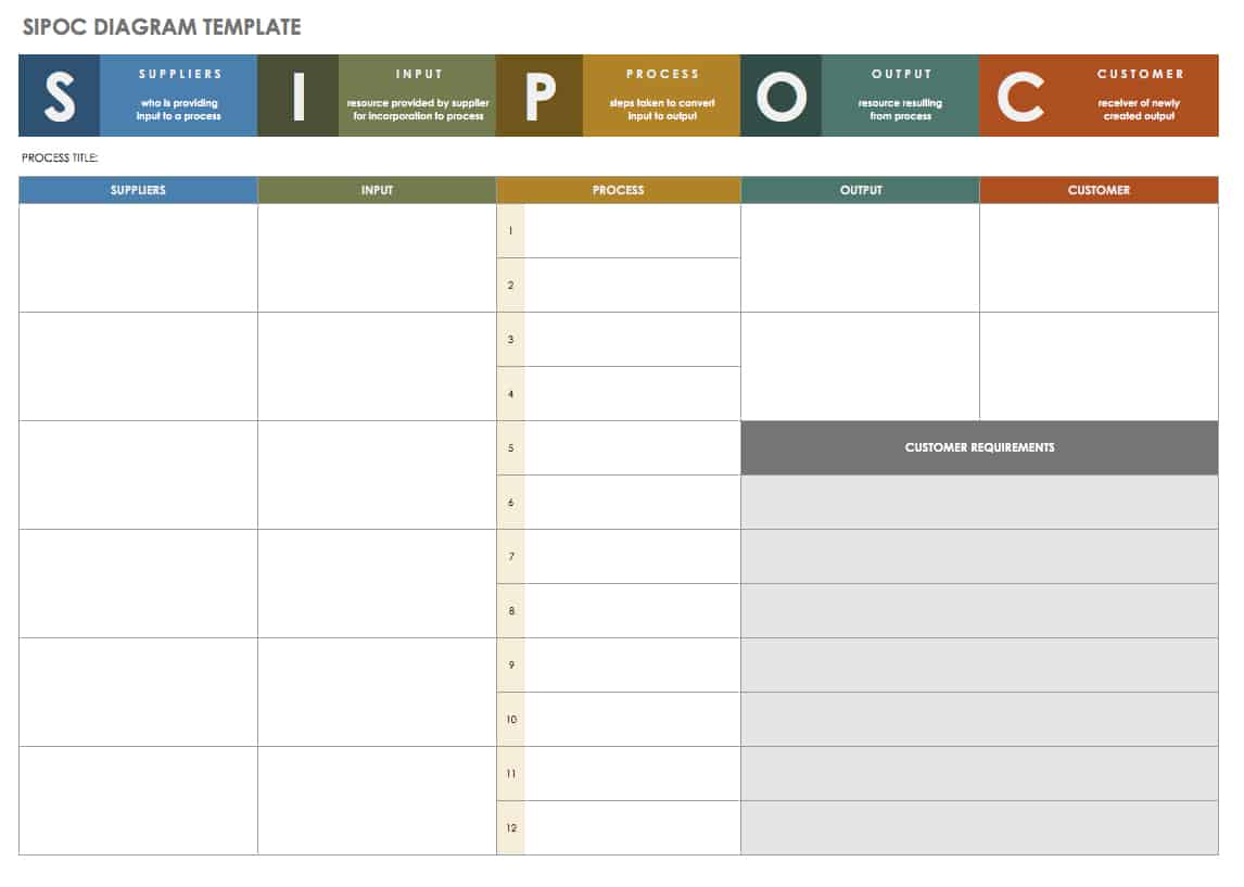 example sipoc diagram template nissan 1400 wiring supply chain marketing electrical components