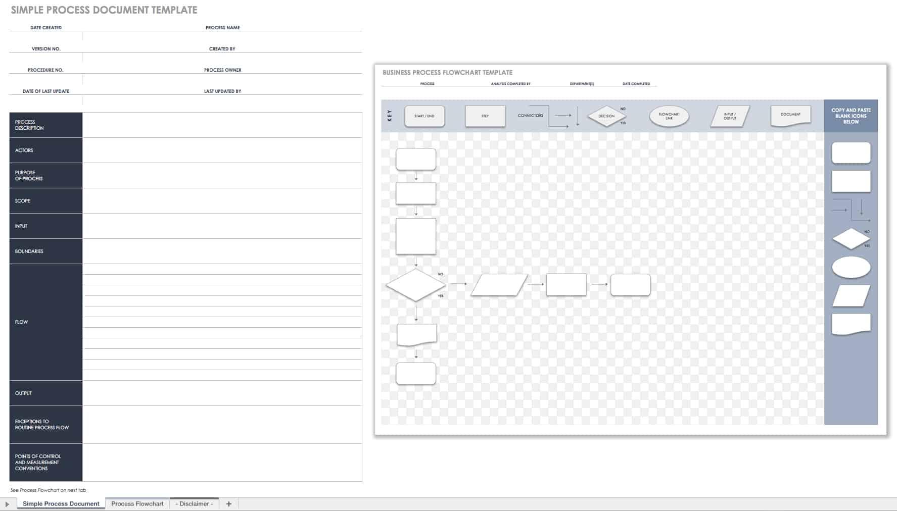 process diagram template excel porsche 914 starter wiring chart topsimages