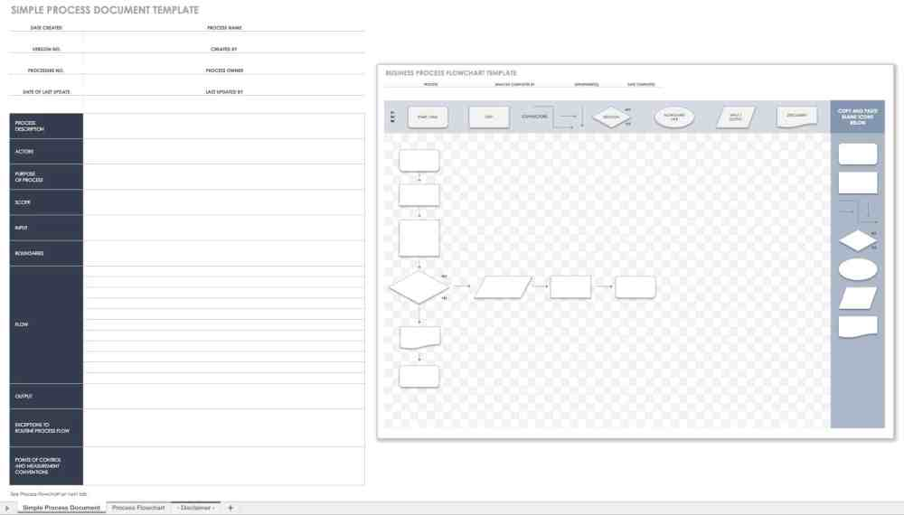 medium resolution of simple process document with flowchart template