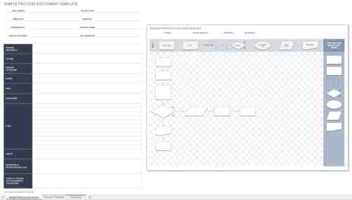 small resolution of simple process document with flowchart template