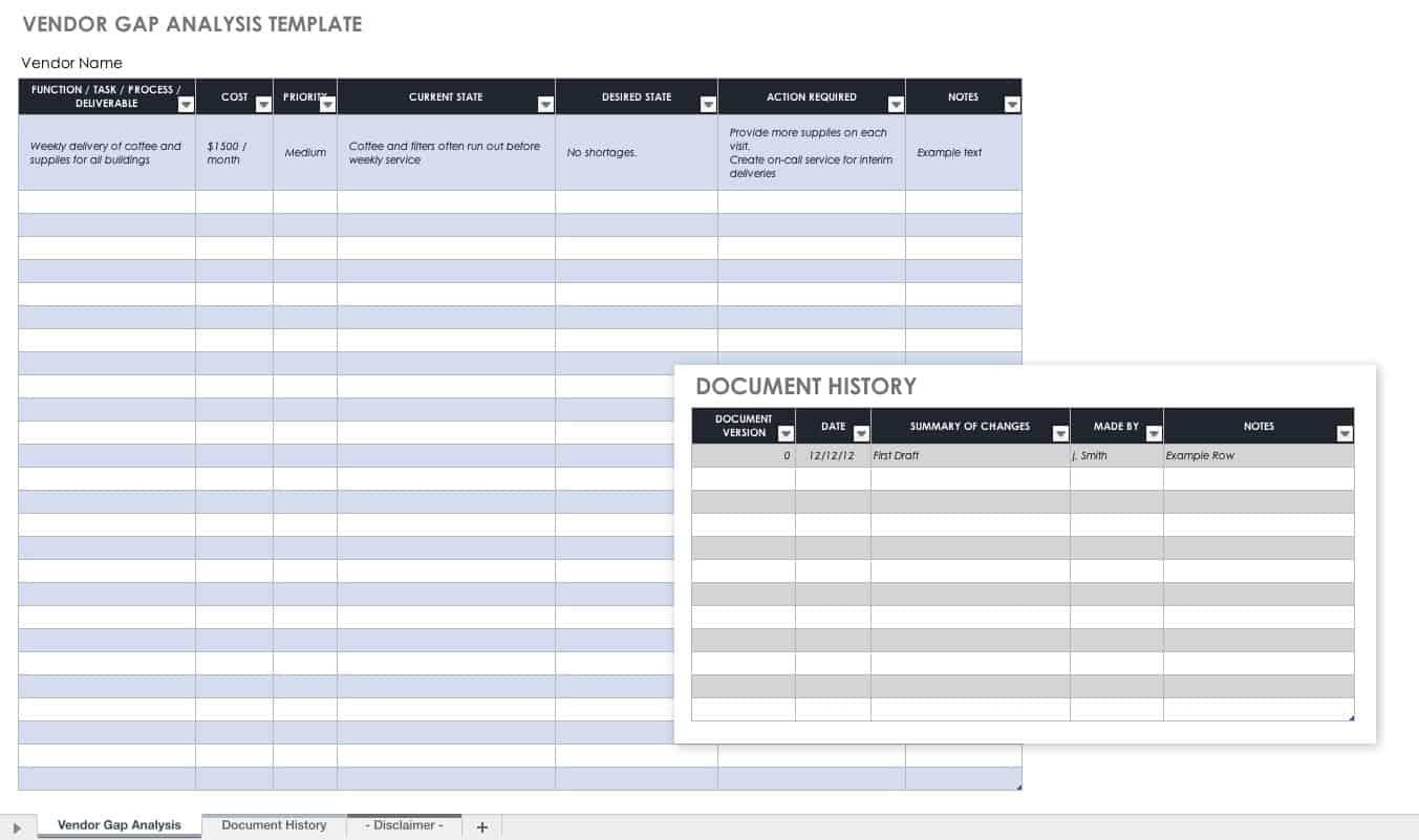 Free Gap Analysis Process and Templates | Smartsheet