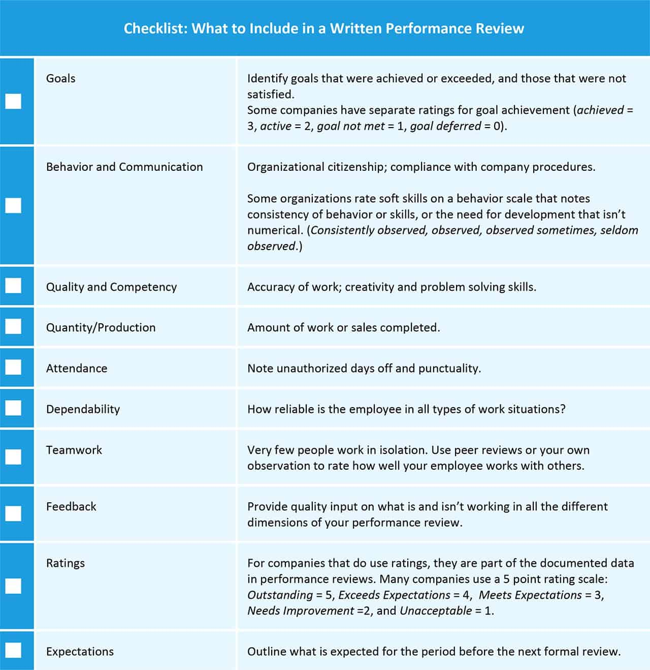Managers Performance Review Cheat Sheet