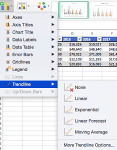 Add  trendline in excel also how to make charts and graphs smartsheet rh