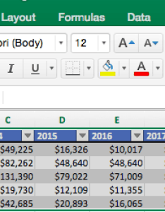 Creating  graph in excel also how to make charts and graphs smartsheet rh