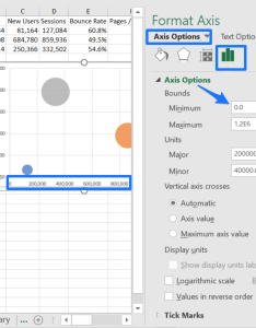 Bubble chart image axis options also make data pop with charts smartsheet rh