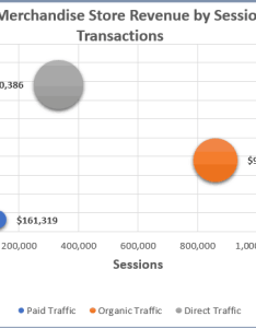 Bubble chart image final also make data pop with charts smartsheet rh