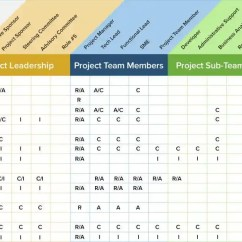 Pmi Process Groups Diagram 2000 Ford F350 Wiring A Project Management Guide For Everything Raci - Smartsheet