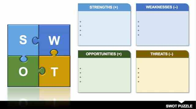 swot analysis template - free download