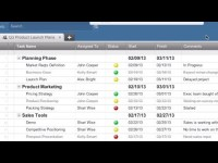 Sales Activity Tracking Template by Rep and Month | Smartsheet