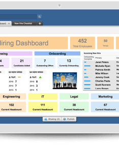 Process and paperwork maintain an auditable database without added effort grow your business with better informed more productive employees also employee onboarding tips tools smartsheet rh