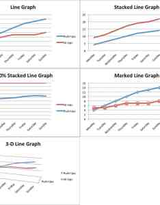 Excel line charts also how to make graphs in smartsheet rh