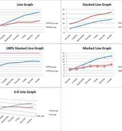 excel line charts [ 1280 x 1154 Pixel ]