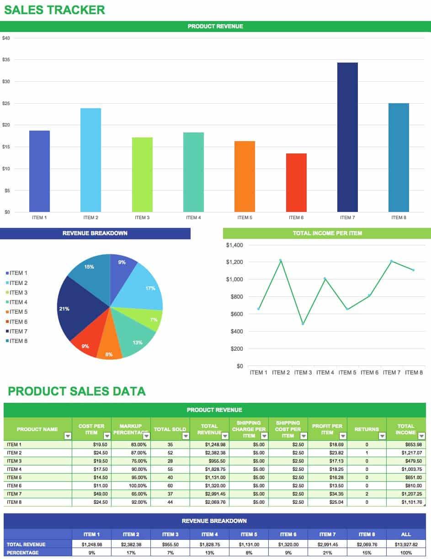 sales spread sheet - Cypru.hamsaa.co
