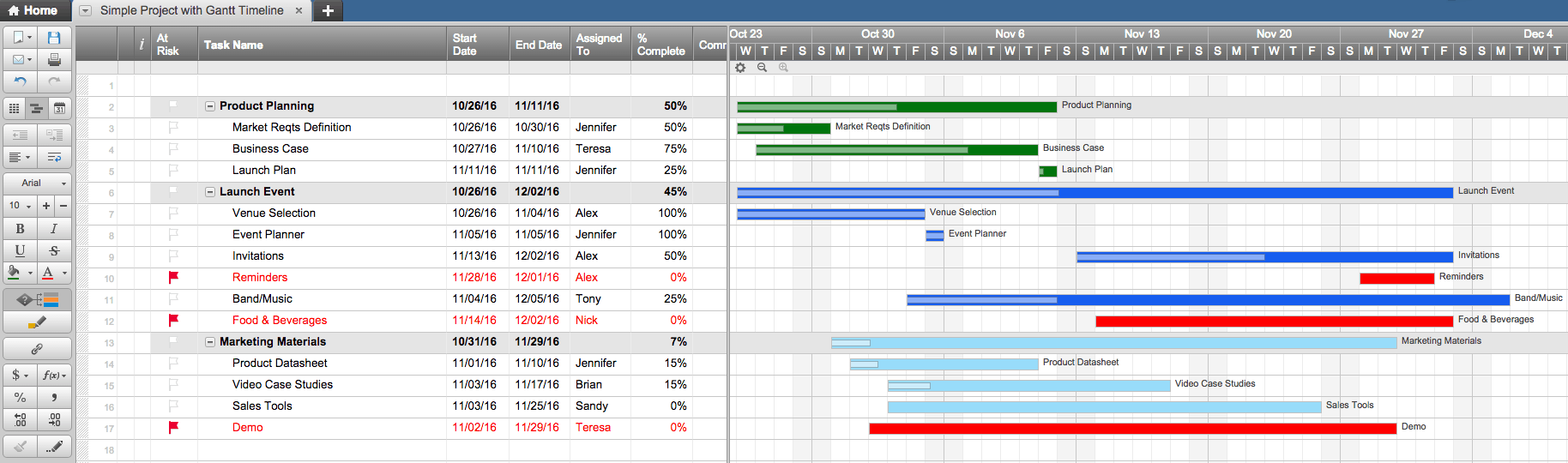Assign Tasks To Certain Team Members In The Assigned To Column And Convey  Progress With The % Complete Column. You Can Also Flag At-Risk Tasks In The  Far