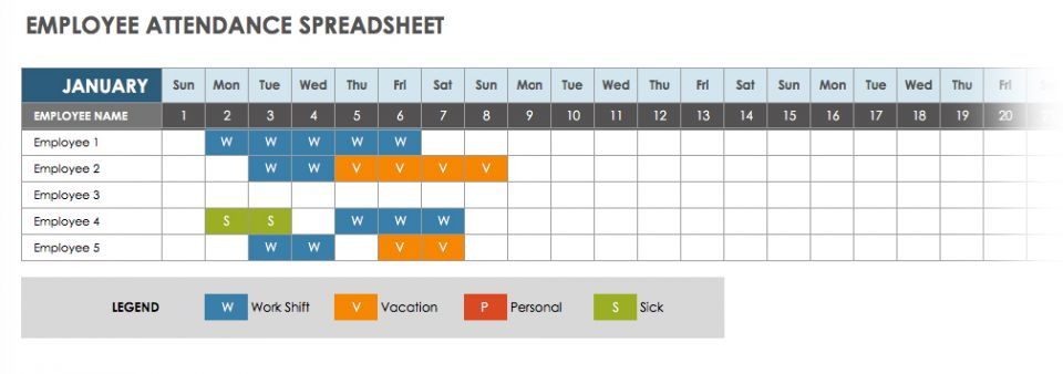 Employee attendance spreadsheet excel also free spreadsheets and templates smartsheet rh