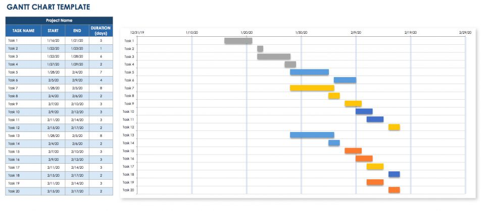 Personal Timeline Template Ipad Iwork My Life Timeline Template In