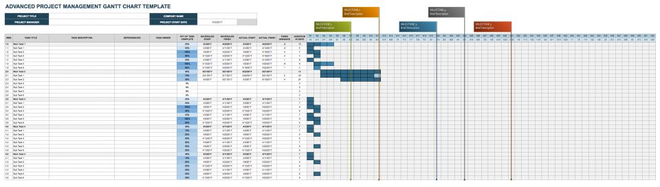 Use this gantt chart google sheets template to manage  complex project or multiple projects simultaneously it allows you track phases also templates smartsheet rh