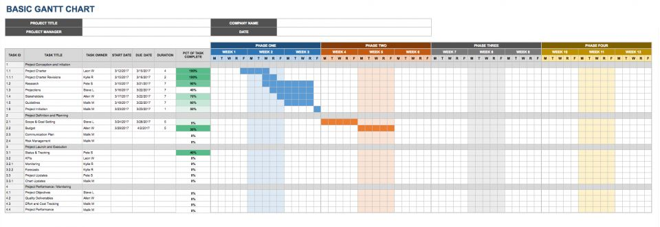 This basic google spreadsheet gantt chart template will help you schedule your project in no time also sheets templates smartsheet rh