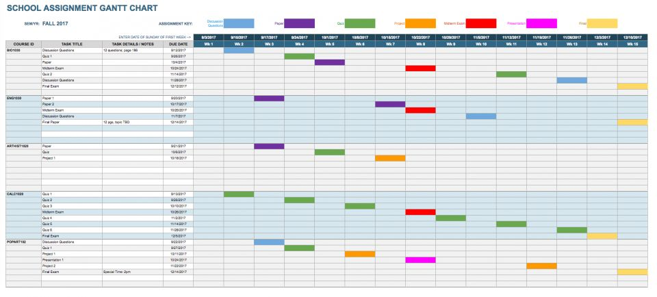 Gantt charts aren   just for business purposes you can also use them to keep track of academic assignments this google chart template helps sheets templates smartsheet rh