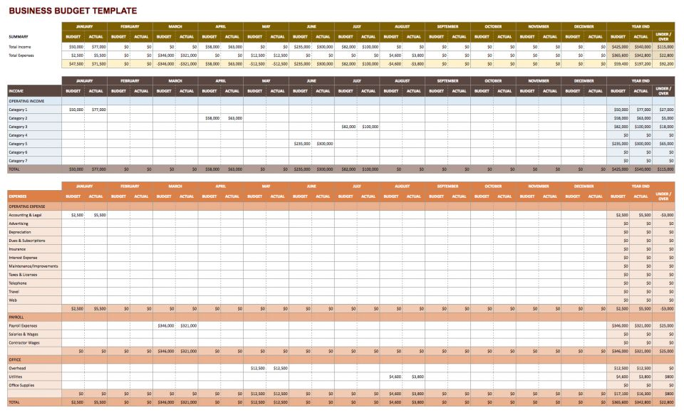 Free business spreadsheet free business spreadsheets free free google docs budget accmission Gallery