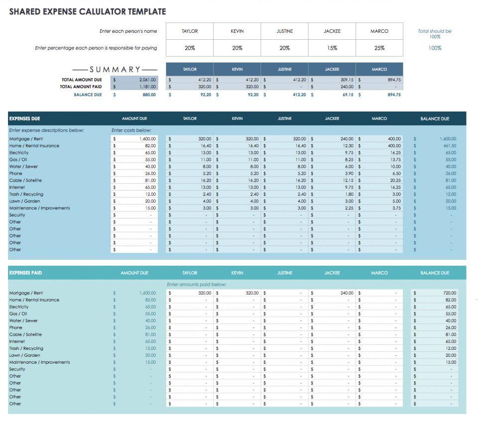 Free Google Docs Budget Templates | Smartsheet
