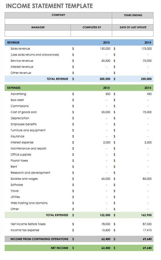 Cash Flow Chart Format Homeschoolingforfree