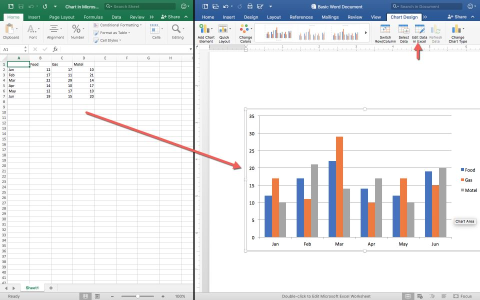 Charts will work as described in the previous section on copying excel adding  chart open an file that has one sheet with also how to make spreadsheet word and google sheets smartsheet rh