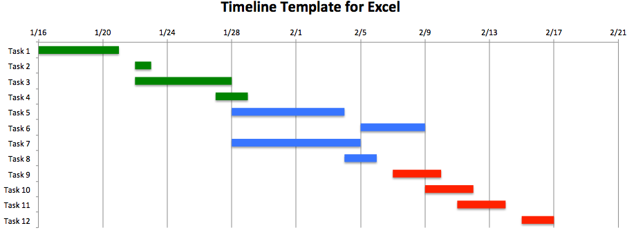 excel timeline example