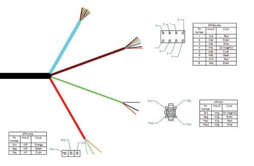wire harness board nails