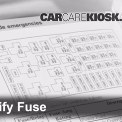 07 Ford Focus Fuse Diagram Real Number System Interior Box Location 2005 2007 2006 Zx3 2 0l 4 Cyl
