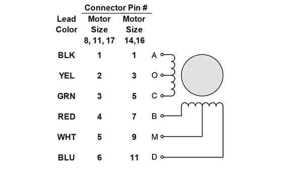 6 lead 3 phase motor wiring diagram knit stitch stepper motors nema controllers moons 2 4 bipolar unipolar