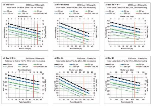 small resolution of conversion factors