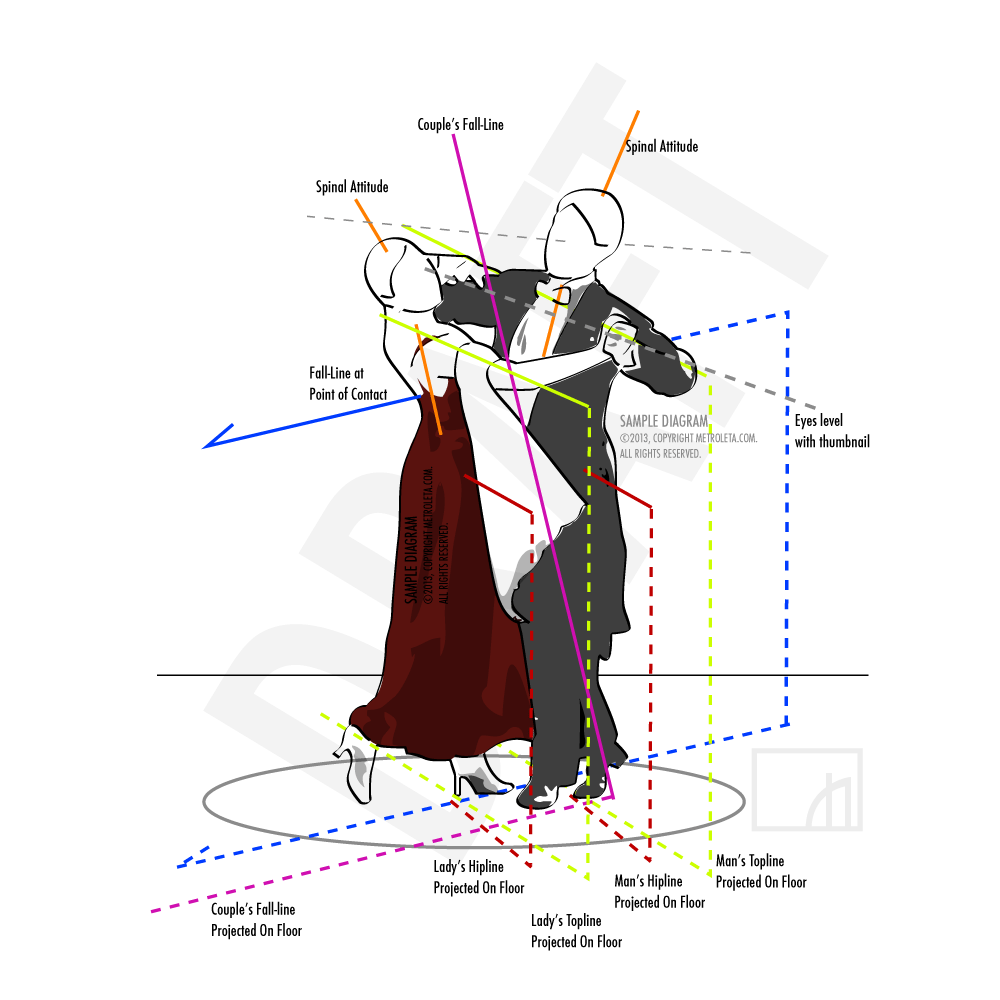 Foxtrot Steps Diagram Foxtrot Dance Steps Diagram