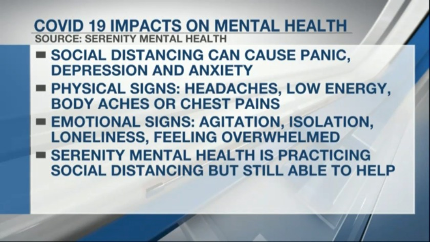COVID-19 Impacts On Mental Health