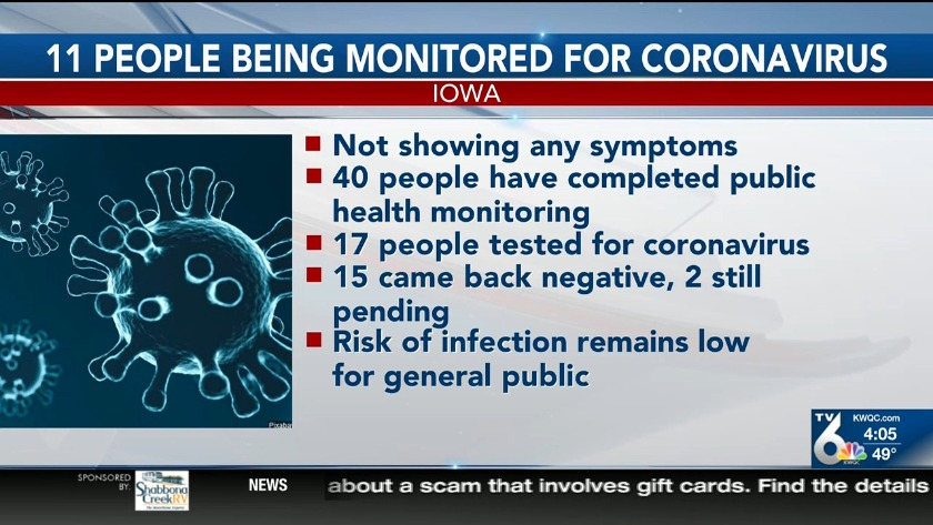 Eleven people being monitored for coronavirus in Iowa; showing no ...